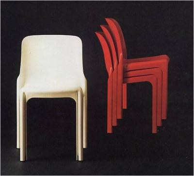 Anti Design The Art History Archive